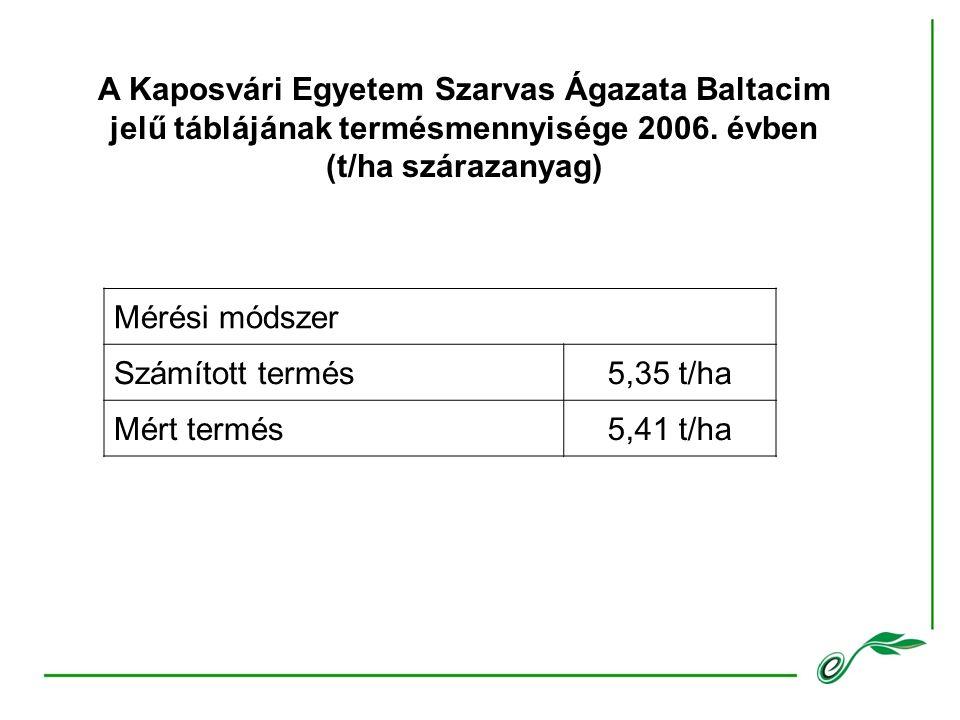A Kaposvári Egyetem Szarvas Ágazata Baltacim jelű táblájának termésmennyisége 2006. évben (t/ha szárazanyag) Mérési módszer Számított termés5,35 t/ha