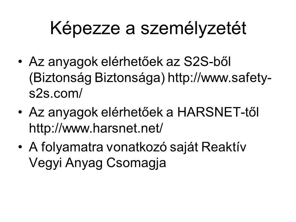 Képezze a személyzetét Az anyagok elérhetőek az S2S-ből (Biztonság Biztonsága) http://www.safety- s2s.com/ Az anyagok elérhetőek a HARSNET-től http://www.harsnet.net/ A folyamatra vonatkozó saját Reaktív Vegyi Anyag Csomagja