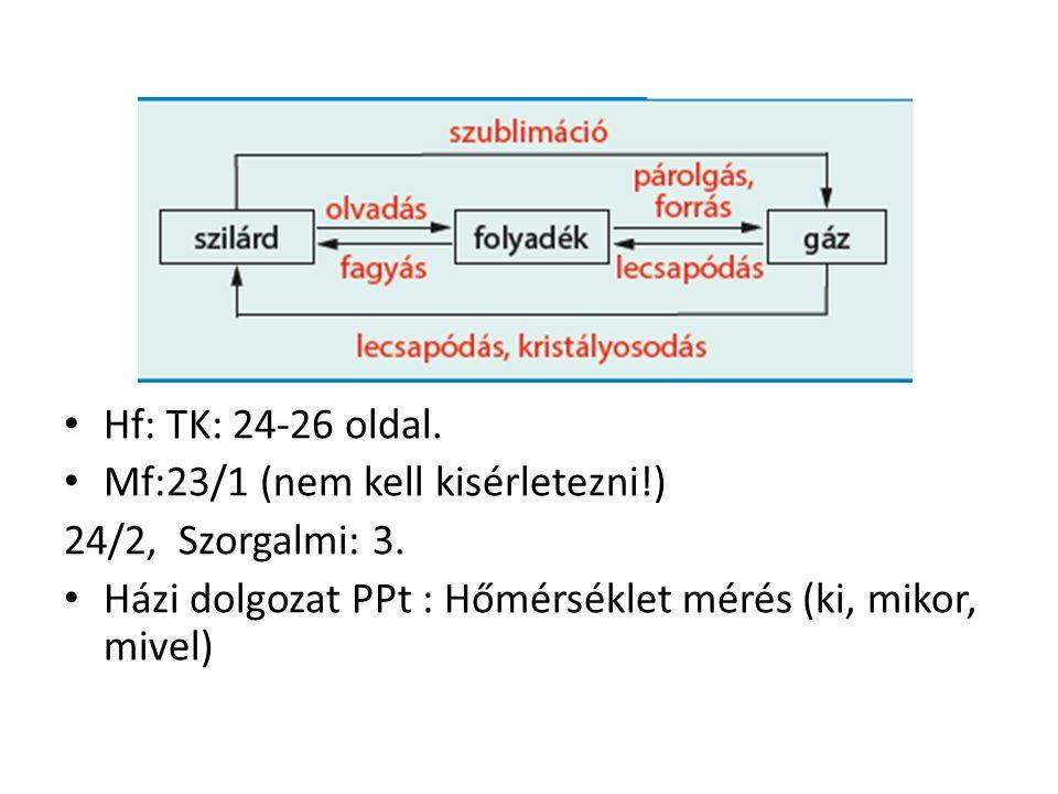 Hf: TK: 24-26 oldal. Mf:23/1 (nem kell kisérletezni!) 24/2, Szorgalmi: 3. Házi dolgozat PPt : Hőmérséklet mérés (ki, mikor, mivel)
