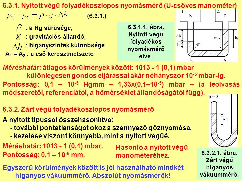 Méréshatár: átlagos körülmények között: 1013 - 1 (0,1) mbar különlegesen gondos eljárással akár néhányszor 10 -5 mbar-ig.