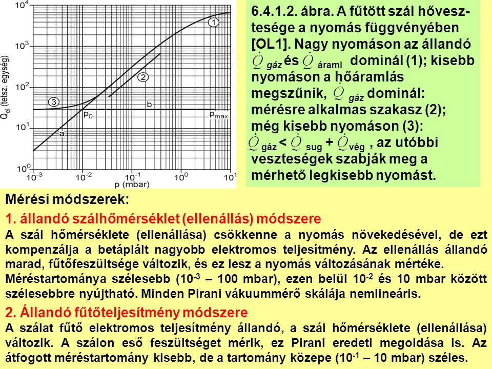 6.4.1.2. ábra. A fűtött szál hővesz- tesége a nyomás függvényében [OL1].