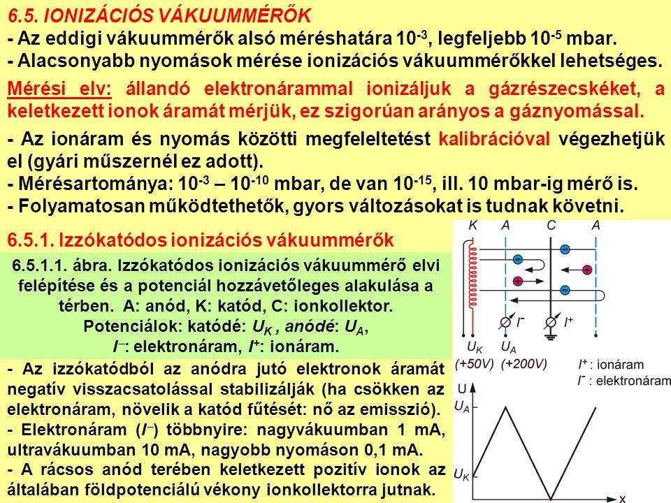 6.5. IONIZÁCIÓS VÁKUUMMÉRŐK - Az eddigi vákuummérők alsó méréshatára 10 -3, legfeljebb 10 -5 mbar.