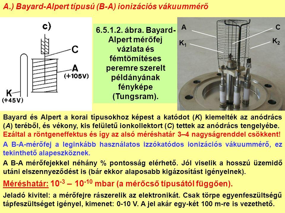 A.) Bayard-Alpert típusú (B-A) ionizációs vákuummérő Bayard és Alpert a korai típusokhoz képest a katódot (K) kiemelték az anódrács (A) teréből, és vékony, kis felületű ionkollektort (C) tettek az anódrács tengelyébe.