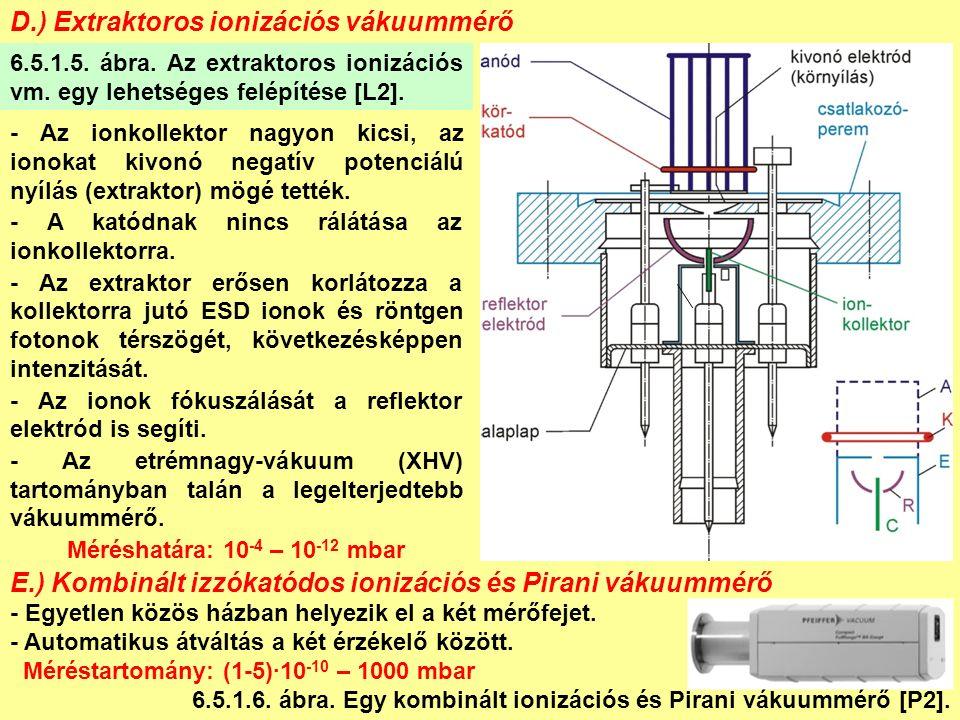 D.) Extraktoros ionizációs vákuummérő 6.5.1.5. ábra.