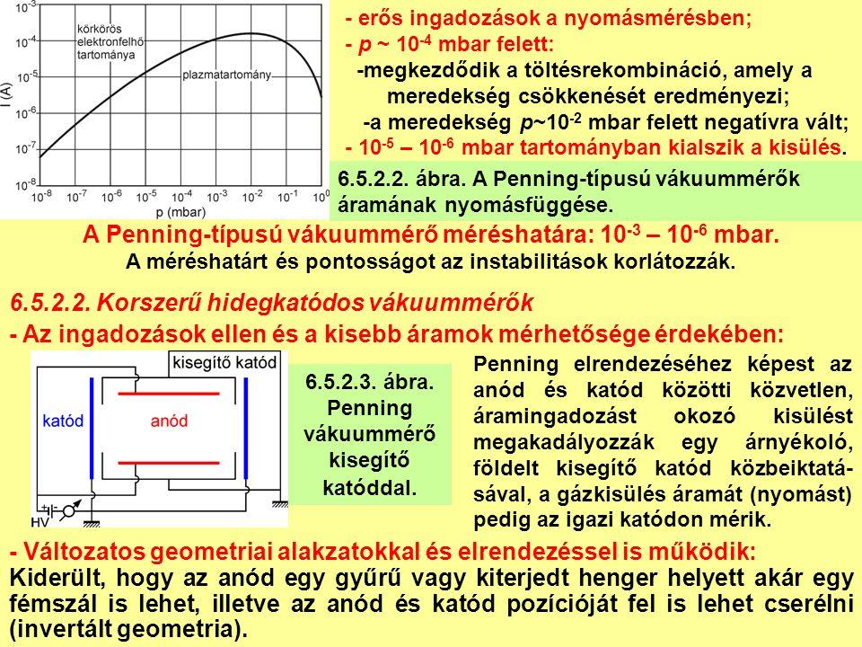 6.5.2.2. ábra. A Penning-típusú vákuummérők áramának nyomásfüggése.