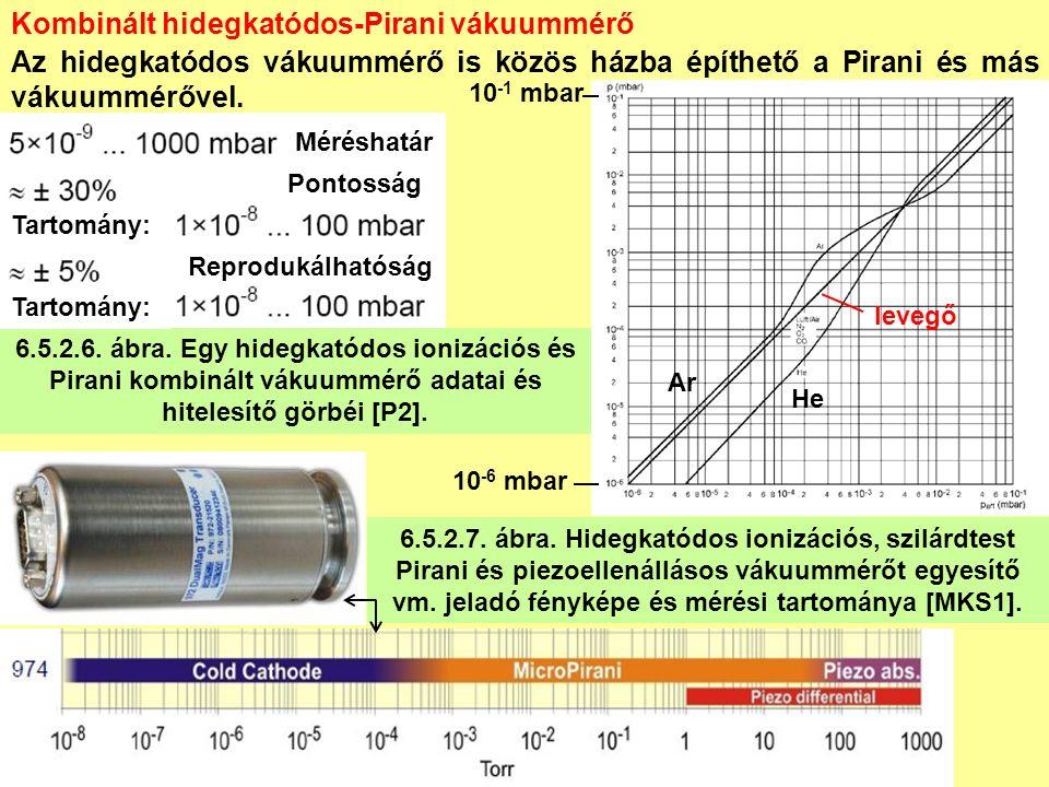 Kombinált hidegkatódos-Pirani vákuummérő Az hidegkatódos vákuummérő is közös házba építhető a Pirani és más vákuummérővel.