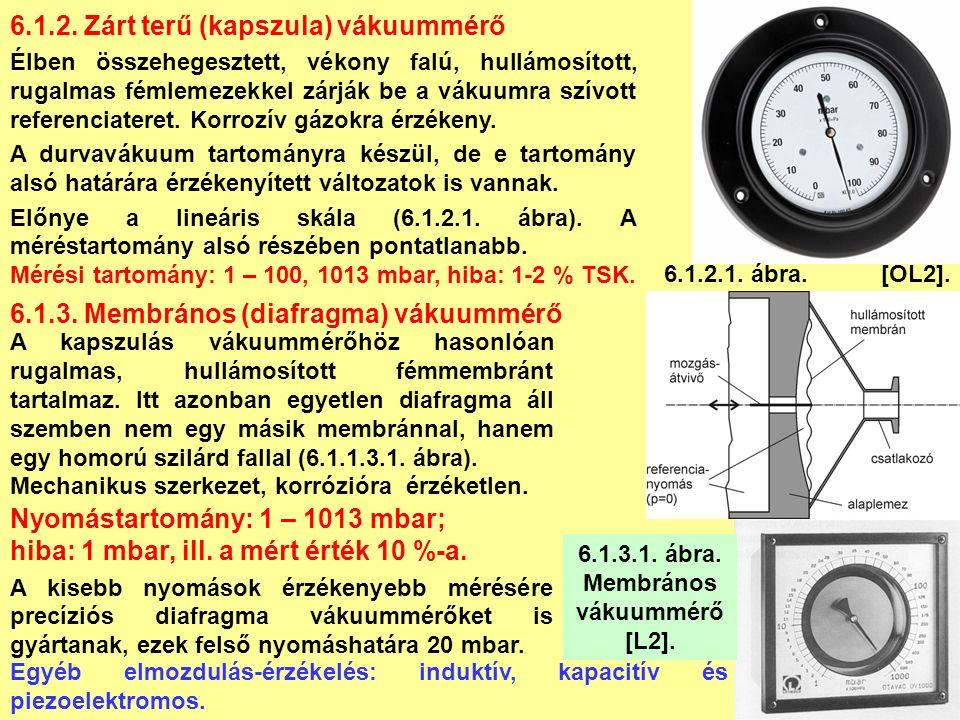 A Pirani vákuummérők Szennyezésre érzékenyek.Pl. kondenzált olajgőzök sülnek rá.