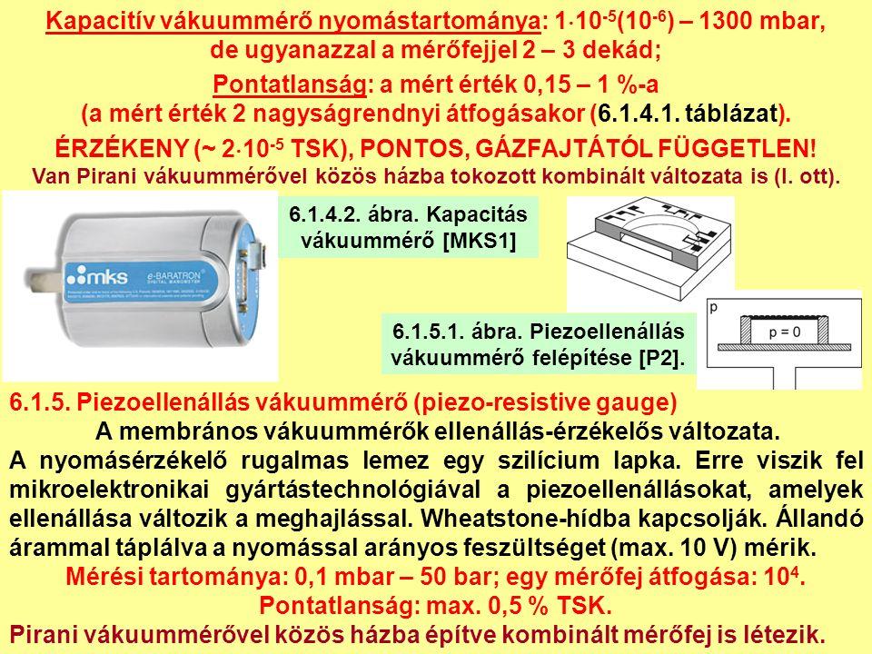 6.5.IONIZÁCIÓS VÁKUUMMÉRŐK - Az eddigi vákuummérők alsó méréshatára 10 -3, legfeljebb 10 -5 mbar.
