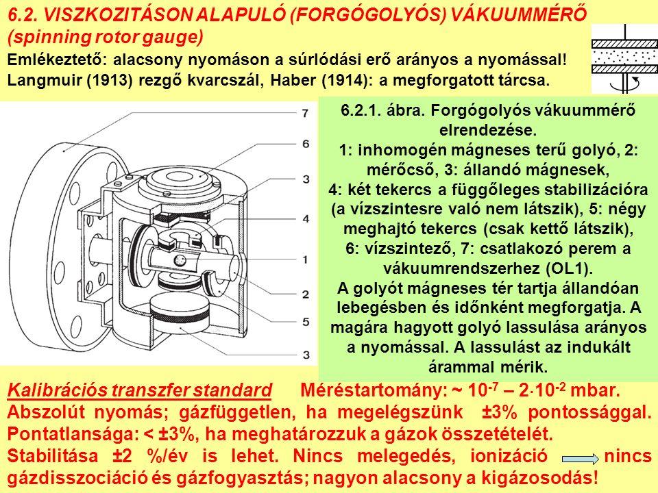 Az ionkollektoron mérhető pozitív ionáram: I + = I -  p (6.5.1.1.) ahol  = A gyártók vagy K, vagy  értékét adják meg a vákuummérő jellemzésére.