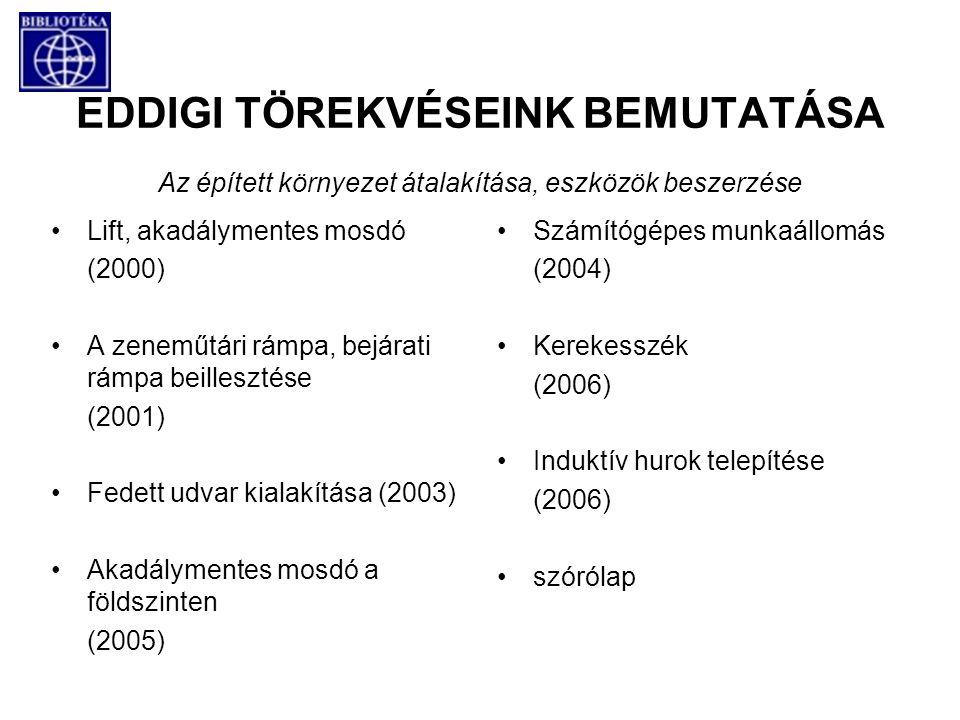EDDIGI TÖREKVÉSEINK BEMUTATÁSA Az épített környezet átalakítása, eszközök beszerzése Lift, akadálymentes mosdó (2000) A zeneműtári rámpa, bejárati rámpa beillesztése (2001) Fedett udvar kialakítása (2003) Akadálymentes mosdó a földszinten (2005) Számítógépes munkaállomás (2004) Kerekesszék (2006) Induktív hurok telepítése (2006) szórólap