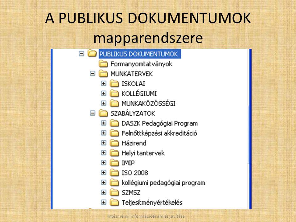 A PUBLIKUS DOKUMENTUMOK mapparendszere Intézményi információáramlás javítása