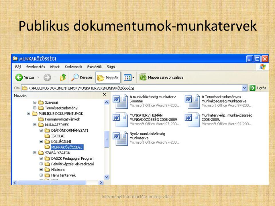 Publikus dokumentumok-munkatervek Intézményi információáramlás javítása