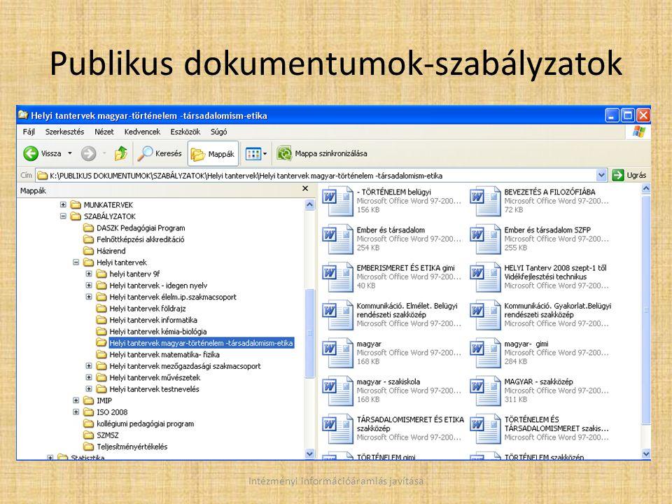 Publikus dokumentumok-szabályzatok Intézményi információáramlás javítása