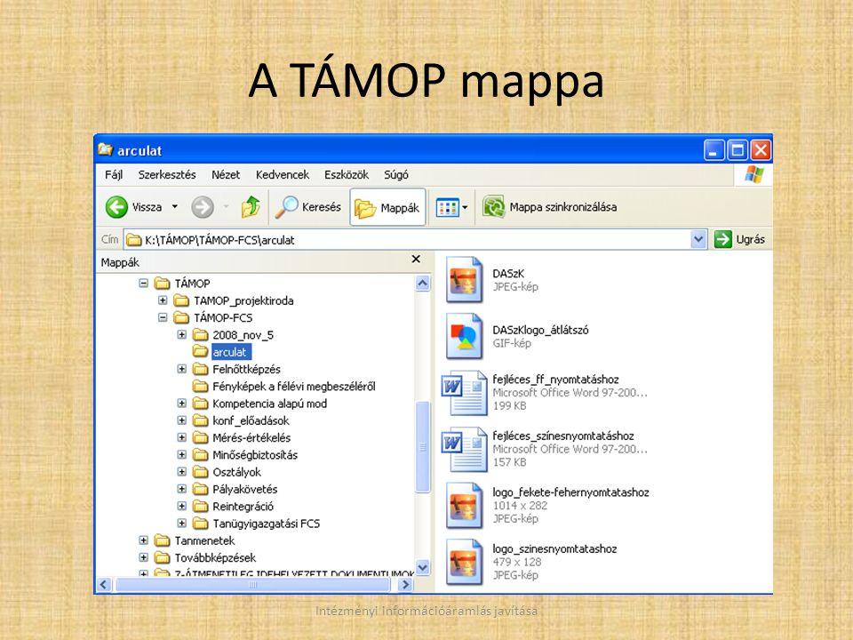 A TÁMOP mappa Intézményi információáramlás javítása