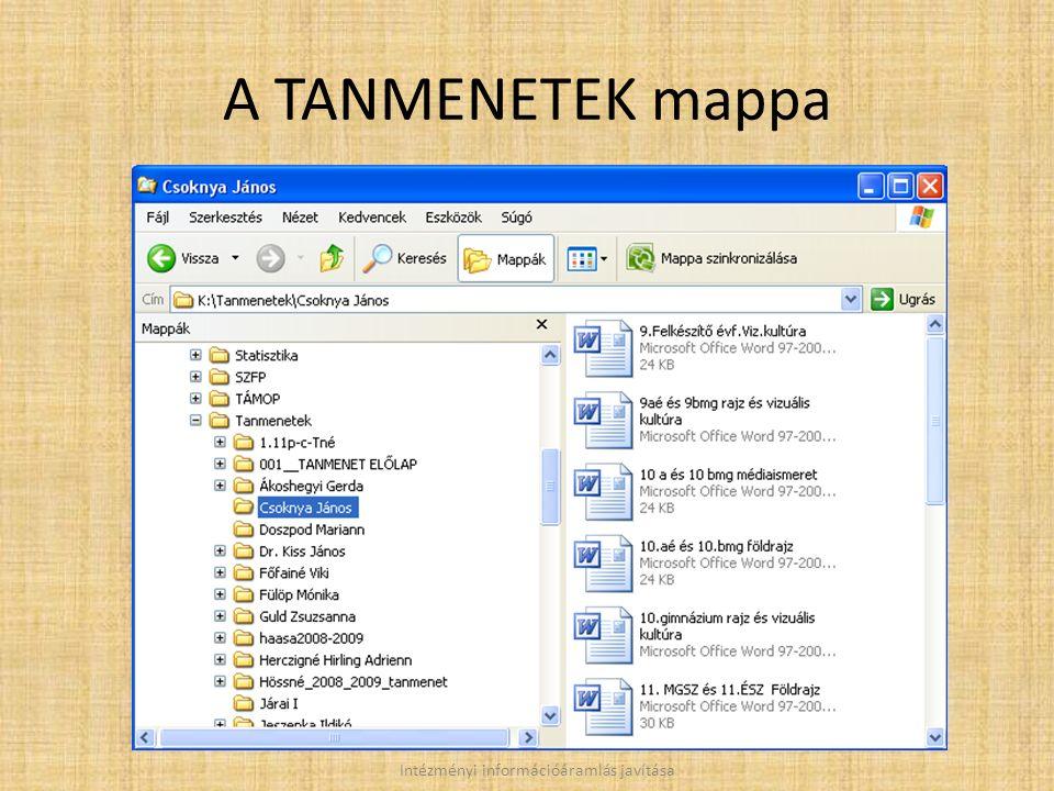 A TANMENETEK mappa Intézményi információáramlás javítása