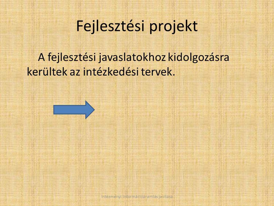 Fejlesztési projekt A fejlesztési javaslatokhoz kidolgozásra kerültek az intézkedési tervek.