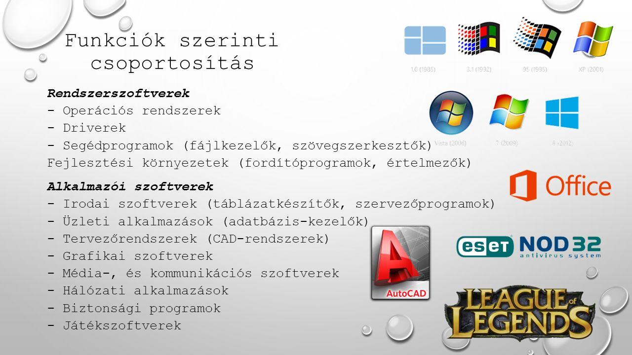 Funkciók szerinti csoportosítás Rendszerszoftverek - Operációs rendszerek - Driverek - Segédprogramok (fájlkezelők, szövegszerkesztők) Fejlesztési kör