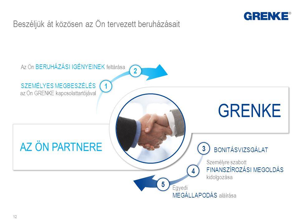 Beszéljük át közösen az Ön tervezett beruházásait 12 AZ ÖN PARTNERE GRENKE BONITÁSVIZSGÁLAT Személyre szabott FINANSZÍROZÁSI MEGOLDÁS kidolgozása 3 4