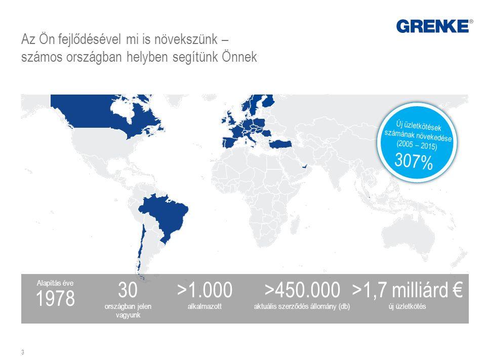 Az Ön fejlődésével mi is növekszünk – számos országban helyben segítünk Önnek 3 Alapítás éve 1978 30 országban jelen vagyunk >1.000 alkalmazott >450.0