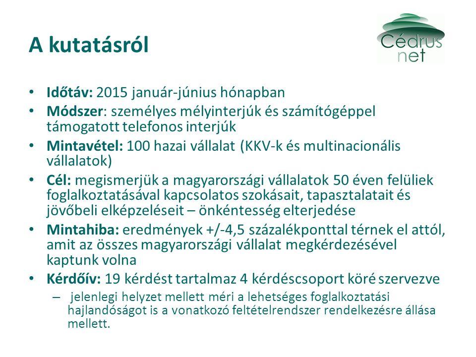 A kutatásról Időtáv: 2015 január-június hónapban Módszer: személyes mélyinterjúk és számítógéppel támogatott telefonos interjúk Mintavétel: 100 hazai vállalat (KKV-k és multinacionális vállalatok) Cél: megismerjük a magyarországi vállalatok 50 éven felüliek foglalkoztatásával kapcsolatos szokásait, tapasztalatait és jövőbeli elképzeléseit – önkéntesség elterjedése Mintahiba: eredmények +/-4,5 százalékponttal térnek el attól, amit az összes magyarországi vállalat megkérdezésével kaptunk volna Kérdőív: 19 kérdést tartalmaz 4 kérdéscsoport köré szervezve – jelenlegi helyzet mellett méri a lehetséges foglalkoztatási hajlandóságot is a vonatkozó feltételrendszer rendelkezésre állása mellett.