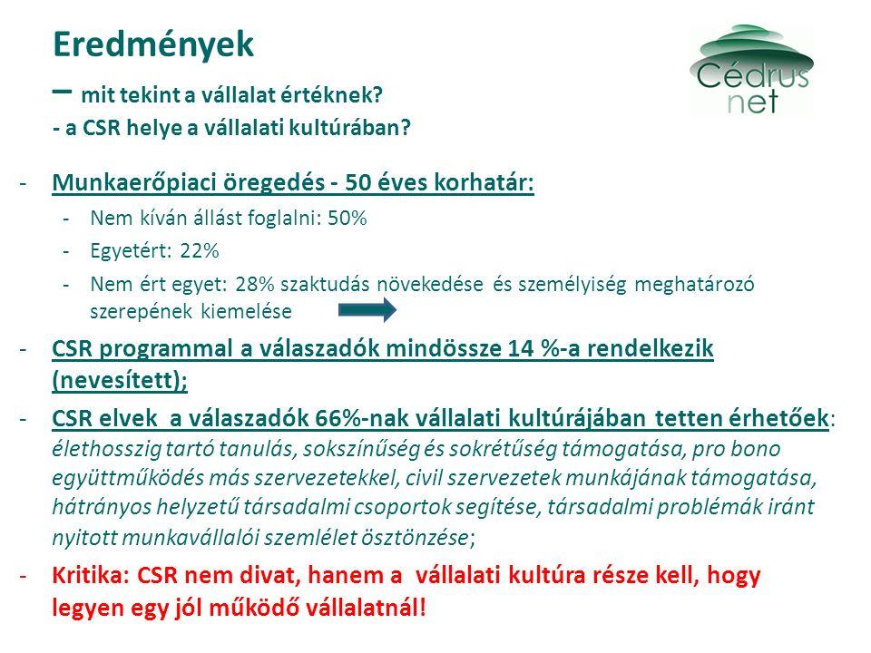 Eredmények – mit tekint a vállalat értéknek.- a CSR helye a vállalati kultúrában.
