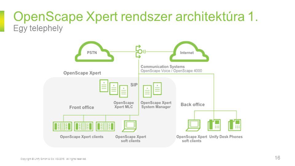 OpenScape Xpert rendszer architektúra 1. Egy telephely 16 Copyright © Unify GmbH & Co.