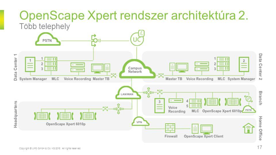 OpenScape Xpert rendszer architektúra 2. Több telephely 17 Copyright © Unify GmbH & Co.