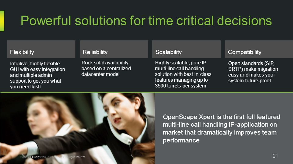 Powerful solutions for time critical decisions 21 Copyright © Unify GmbH & Co.
