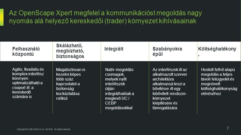 Az OpenScape Xpert megfelel a kommunikációst megoldás nagy nyomás alá helyező kereskedői (trader) környezet kihívásainak 7 Copyright © Unify GmbH & Co.