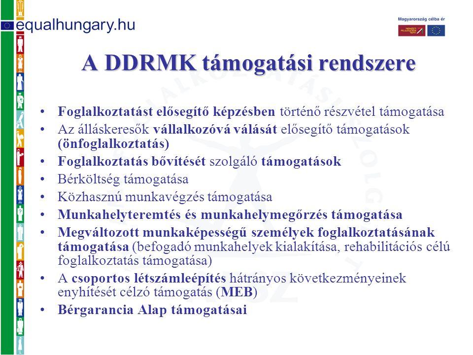 A DDRMK támogatási rendszere Foglalkoztatást elősegítő képzésben történő részvétel támogatása Az álláskeresők vállalkozóvá válását elősegítő támogatás