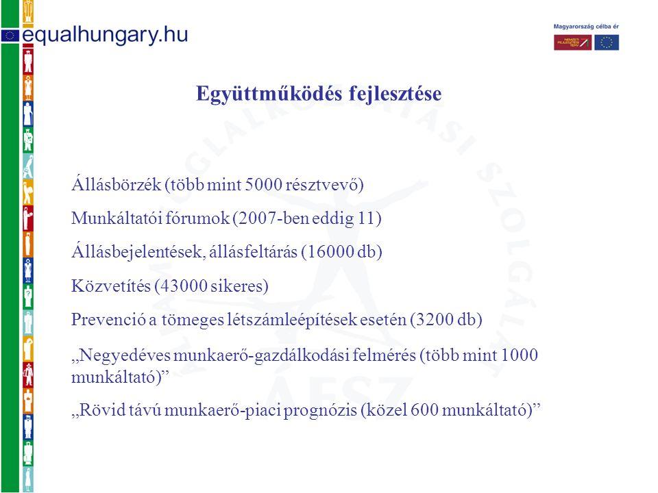 """Együttműködés fejlesztése Állásbörzék (több mint 5000 résztvevő) Munkáltatói fórumok (2007-ben eddig 11) Állásbejelentések, állásfeltárás (16000 db) Közvetítés (43000 sikeres) Prevenció a tömeges létszámleépítések esetén (3200 db) """"Negyedéves munkaerő-gazdálkodási felmérés (több mint 1000 munkáltató) """"Rövid távú munkaerő-piaci prognózis (közel 600 munkáltató)"""
