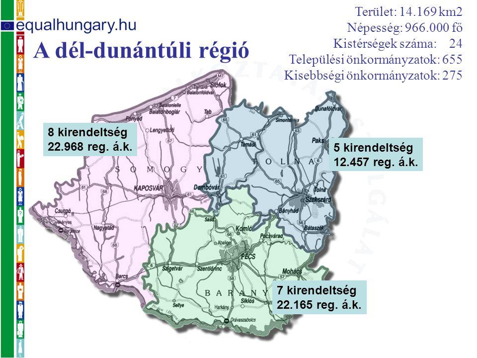 Terület: 14.169 km2 Népesség: 966.000 fő Kistérségek száma: 24 Települési önkormányzatok: 655 Kisebbségi önkormányzatok: 275 A dél-dunántúli régió 8 k