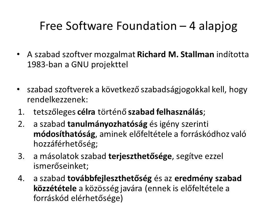 Free Software Foundation – 4 alapjog A szabad szoftver mozgalmat Richard M.