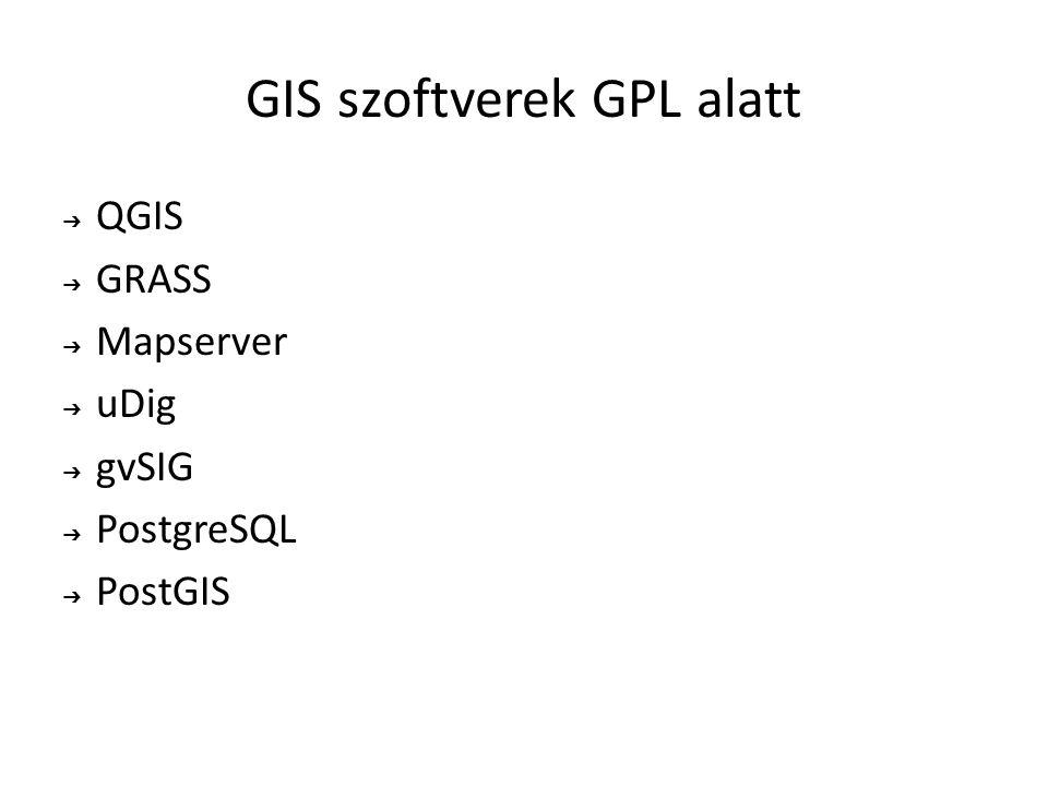 GIS szoftverek GPL alatt ➔ QGIS ➔ GRASS ➔ Mapserver ➔ uDig ➔ gvSIG ➔ PostgreSQL ➔ PostGIS