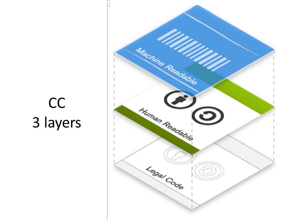 CC 3 layers