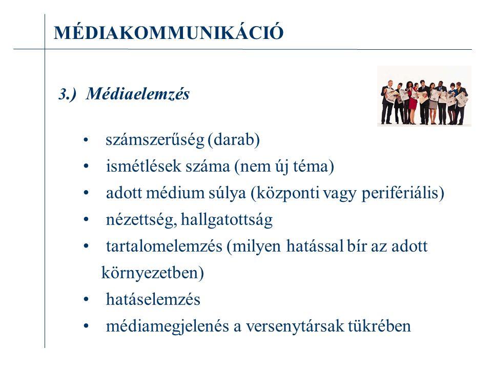 MÉDIAKOMMUNIKÁCIÓ 3.) Médiaelemzés számszerűség (darab) ismétlések száma (nem új téma) adott médium súlya (központi vagy perifériális) nézettség, hallgatottság tartalomelemzés (milyen hatással bír az adott környezetben) hatáselemzés médiamegjelenés a versenytársak tükrében