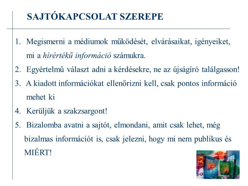 SAJTÓKAPCSOLAT SZEREPE 1.