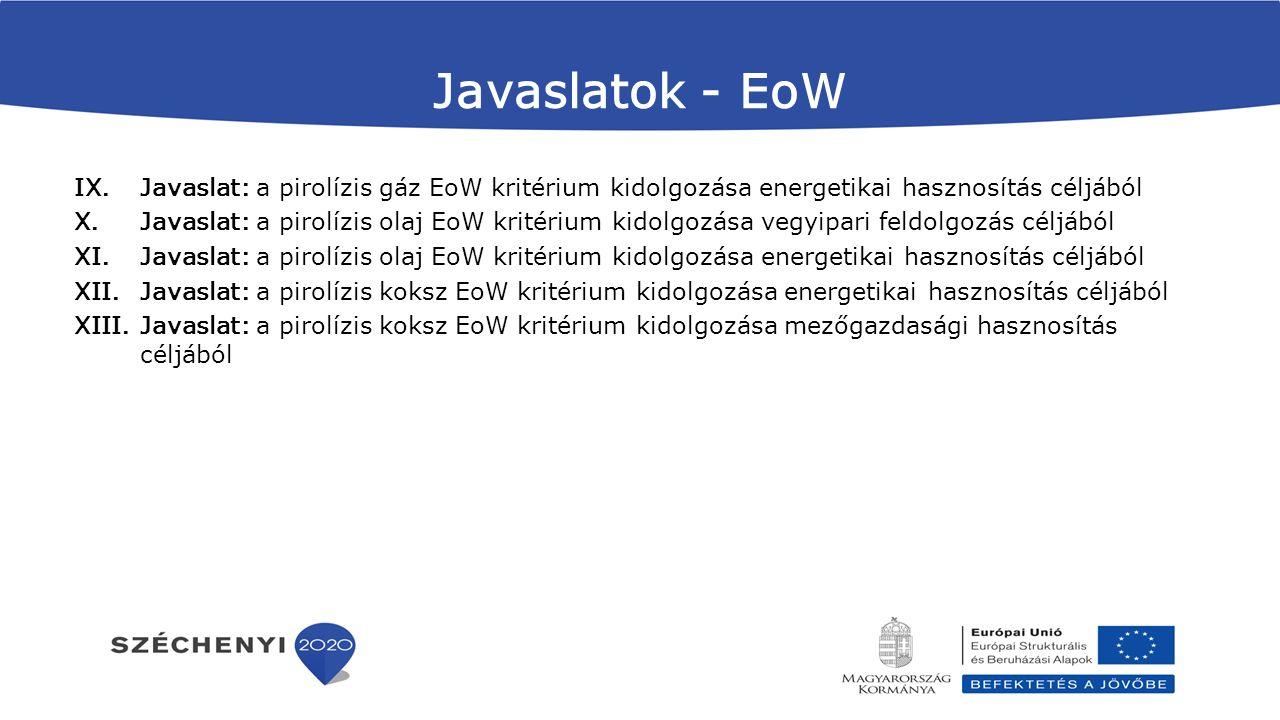 Javaslatok - EoW IX.Javaslat: a pirolízis gáz EoW kritérium kidolgozása energetikai hasznosítás céljából X.Javaslat: a pirolízis olaj EoW kritérium ki