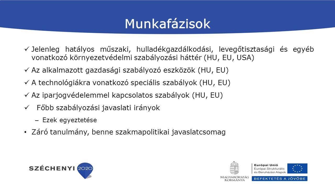 Munkafázisok Jelenleg hatályos műszaki, hulladékgazdálkodási, levegőtisztasági és egyéb vonatkozó környezetvédelmi szabályozási háttér (HU, EU, USA) A