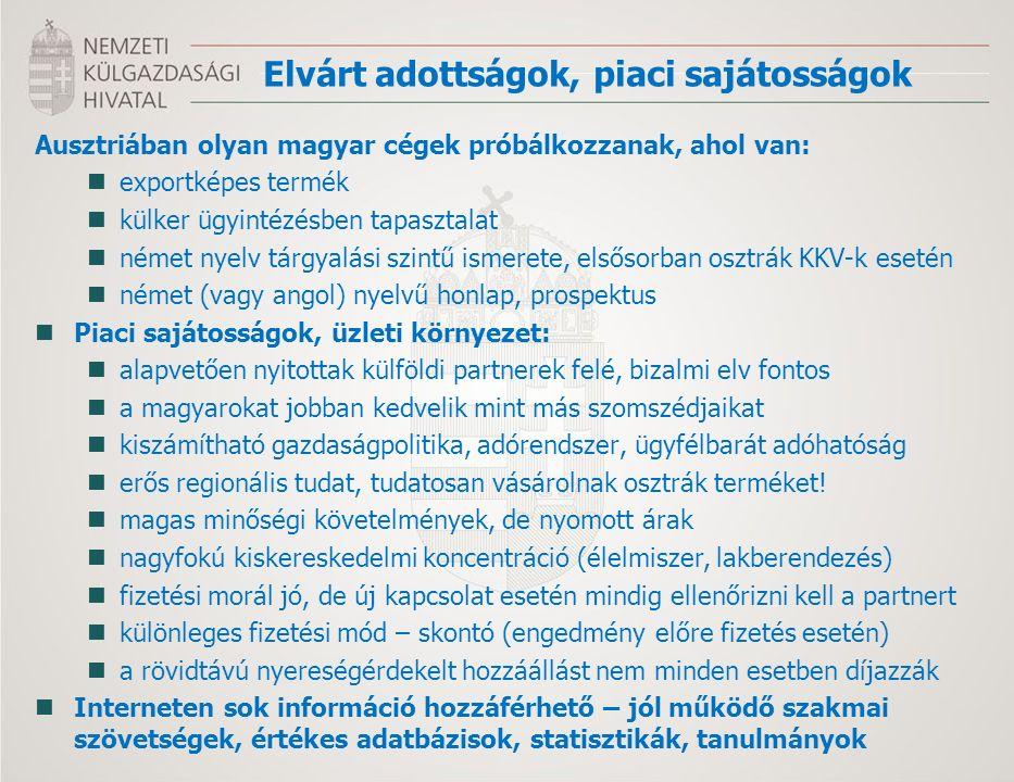 Ausztriában olyan magyar cégek próbálkozzanak, ahol van: exportképes termék külker ügyintézésben tapasztalat német nyelv tárgyalási szintű ismerete, elsősorban osztrák KKV-k esetén német (vagy angol) nyelvű honlap, prospektus Piaci sajátosságok, üzleti környezet: alapvetően nyitottak külföldi partnerek felé, bizalmi elv fontos a magyarokat jobban kedvelik mint más szomszédjaikat kiszámítható gazdaságpolitika, adórendszer, ügyfélbarát adóhatóság erős regionális tudat, tudatosan vásárolnak osztrák terméket.