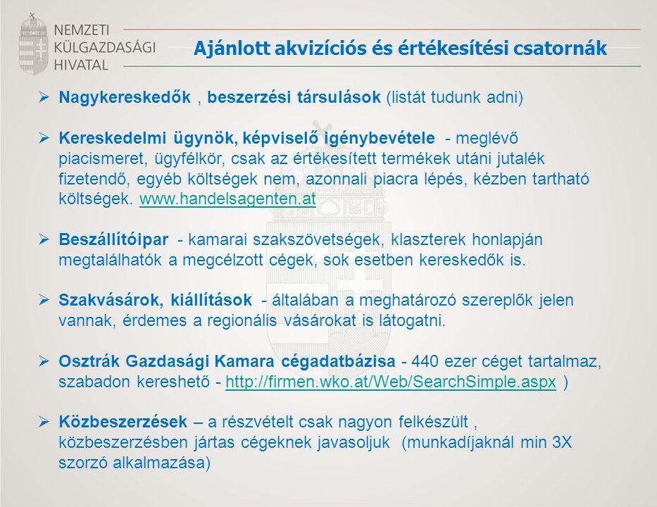 Fontosabb honlapok MagyarországMagyarország AusztriaAusztria NKH/HITA ausztriai ország információs honlap: http://www.hita.huhttp://www.hita.hu, http://www.mfa.gov.hu/kulkepviselet/AT/hu/KULGAZGASAGI +IRODA/kulgazd.htm http://www.mfa.gov.hu/kulkepviselet/AT/hu/KULGAZGASAGI +IRODA/kulgazd.htm Gazdasági Minisztérium BMWFJ – szakképesítés elismerésével, iparűzéssel kapcsolatos anyagok: http://www.bmwfj.gv.at/Unternehmen/Gewerbe/Seiten/default.aspx Osztrák Pénzügyminisztérium (Adóhivatal) BMF – adózással kapcsolatos információk: http://www.bmf.gv.athttp://www.bmf.gv.at Naprakész jogszabályok – RIS - jogi információs rendszer: http://www.ris.bka.gv.at/ Vállalkozói portál – USP – vállalkozással kapcsolatos gyakorlati információk: http://www.usp.gv.at/http://www.usp.gv.at/ Cégalapítás –Invest in Austria : http://www.aba.gv.at/http://www.aba.gv.at/ Osztrák Gazdasági Kamara: http://www.wko.at/http://www.wko.at/