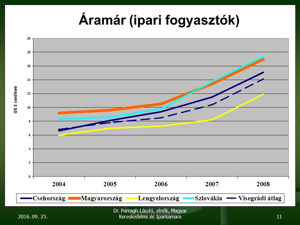 2016. 09. 25. Dr. Parragh László, elnök, Magyar Kereskedelmi és Iparkamara11