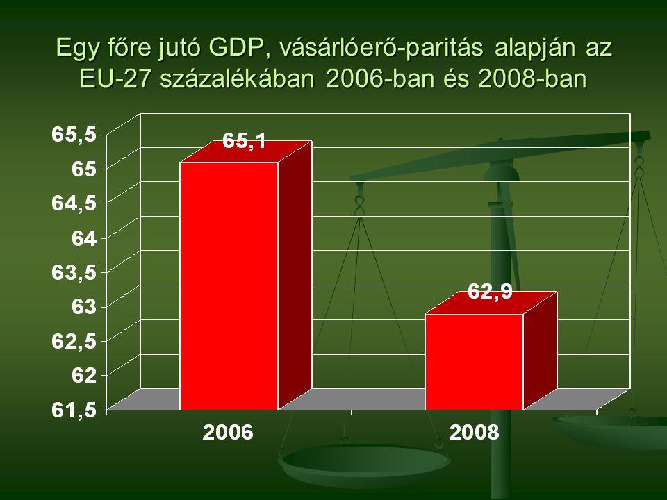 2016. 09. 25. Dr. Parragh László, elnök, Magyar Kereskedelmi és Iparkamara13