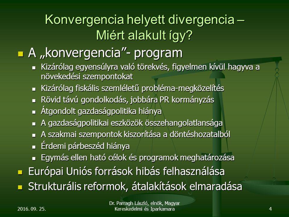 2016. 09. 25. Dr. Parragh László, elnök, Magyar Kereskedelmi és Iparkamara15