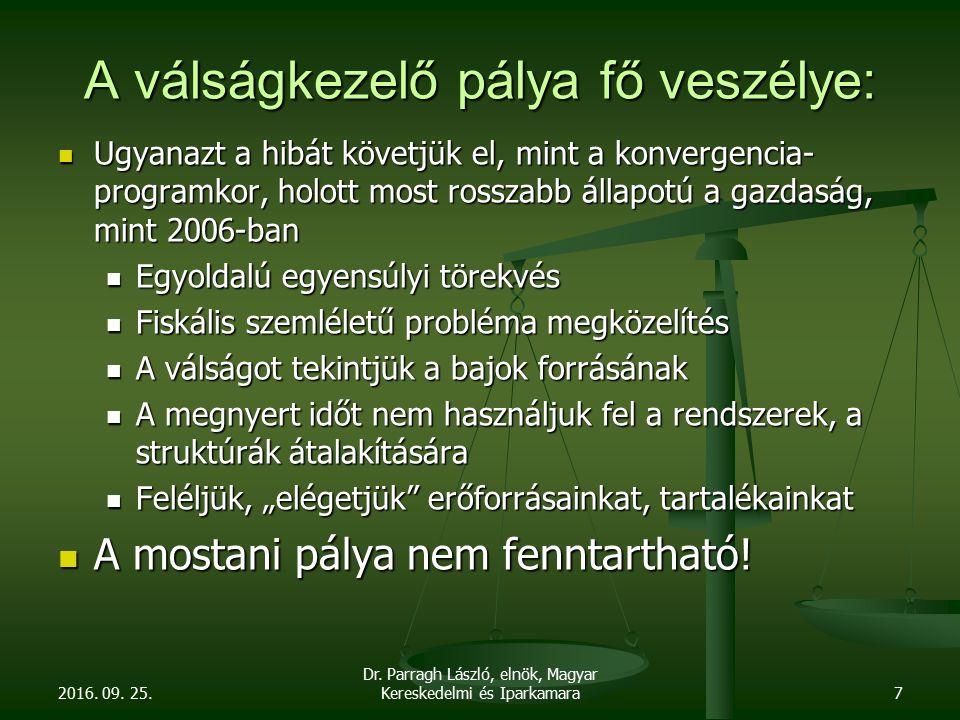 2016. 09. 25. Dr. Parragh László, elnök, Magyar Kereskedelmi és Iparkamara28