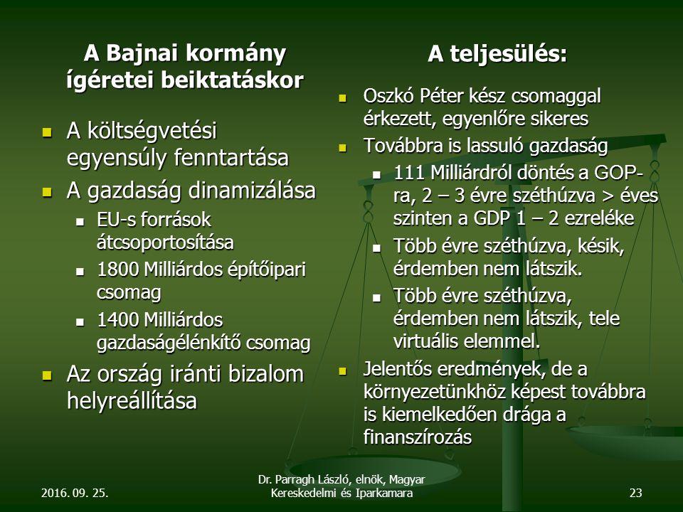 A Bajnai kormány ígéretei beiktatáskor A költségvetési egyensúly fenntartása A gazdaság dinamizálása EU-s források átcsoportosítása 1800 Milliárdos építőipari csomag 1400 Milliárdos gazdaságélénkítő csomag Az ország iránti bizalom helyreállítása A teljesülés: Oszkó Péter kész csomaggal érkezett, egyenlőre sikeres Továbbra is lassuló gazdaság 111 Milliárdról döntés a GOP- ra, 2 – 3 évre széthúzva > éves szinten a GDP 1 – 2 ezreléke Több évre széthúzva, késik, érdemben nem látszik.