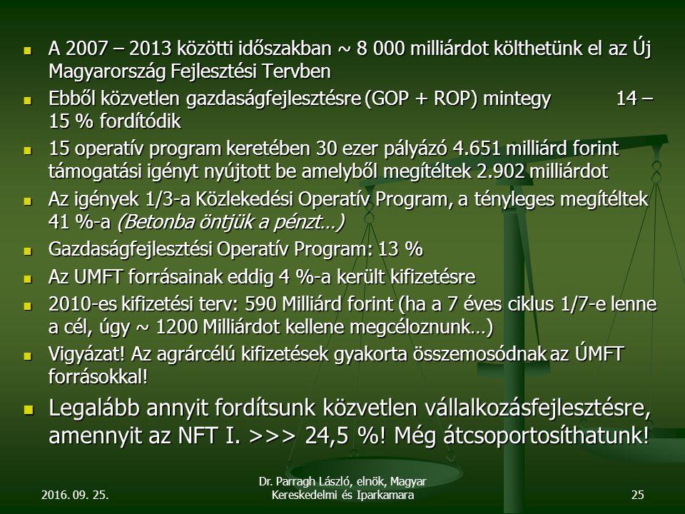 A 2007 – 2013 közötti időszakban ~ 8 000 milliárdot költhetünk el az Új Magyarország Fejlesztési Tervben A 2007 – 2013 közötti időszakban ~ 8 000 milliárdot költhetünk el az Új Magyarország Fejlesztési Tervben Ebből közvetlen gazdaságfejlesztésre (GOP + ROP) mintegy 14 – 15 % fordítódik Ebből közvetlen gazdaságfejlesztésre (GOP + ROP) mintegy 14 – 15 % fordítódik 15 operatív program keretében 30 ezer pályázó 4.651 milliárd forint támogatási igényt nyújtott be amelyből megítéltek 2.902 milliárdot 15 operatív program keretében 30 ezer pályázó 4.651 milliárd forint támogatási igényt nyújtott be amelyből megítéltek 2.902 milliárdot Az igények 1/3-a Közlekedési Operatív Program, a tényleges megítéltek 41 %-a (Betonba öntjük a pénzt…) Az igények 1/3-a Közlekedési Operatív Program, a tényleges megítéltek 41 %-a (Betonba öntjük a pénzt…) Gazdaságfejlesztési Operatív Program: 13 % Gazdaságfejlesztési Operatív Program: 13 % Az UMFT forrásainak eddig 4 %-a került kifizetésre Az UMFT forrásainak eddig 4 %-a került kifizetésre 2010-es kifizetési terv: 590 Milliárd forint (ha a 7 éves ciklus 1/7-e lenne a cél, úgy ~ 1200 Milliárdot kellene megcéloznunk…) 2010-es kifizetési terv: 590 Milliárd forint (ha a 7 éves ciklus 1/7-e lenne a cél, úgy ~ 1200 Milliárdot kellene megcéloznunk…) Vigyázat.