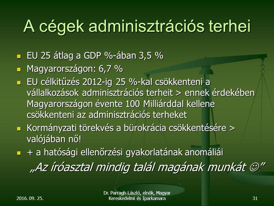A cégek adminisztrációs terhei EU 25 átlag a GDP %-ában 3,5 % EU 25 átlag a GDP %-ában 3,5 % Magyarországon: 6,7 % Magyarországon: 6,7 % EU célkitűzés 2012-ig 25 %-kal csökkenteni a vállalkozások adminisztrációs terheit > ennek érdekében Magyarországon évente 100 Milliárddal kellene csökkenteni az adminisztrációs terheket EU célkitűzés 2012-ig 25 %-kal csökkenteni a vállalkozások adminisztrációs terheit > ennek érdekében Magyarországon évente 100 Milliárddal kellene csökkenteni az adminisztrációs terheket Kormányzati törekvés a bürokrácia csökkentésére > valójában nő.