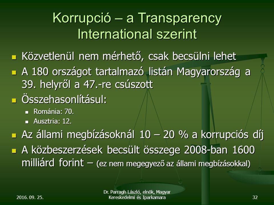 Korrupció – a Transparency International szerint Közvetlenül nem mérhető, csak becsülni lehet Közvetlenül nem mérhető, csak becsülni lehet A 180 országot tartalmazó listán Magyarország a 39.