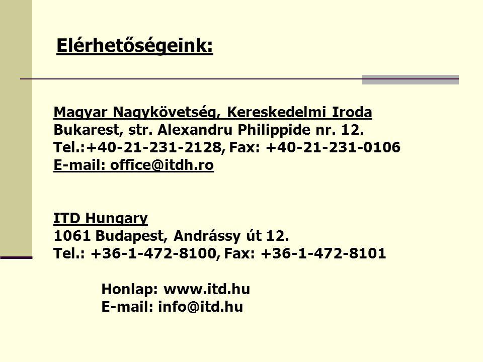 Magyar Nagykövetség, Kereskedelmi Iroda Bukarest, str. Alexandru Philippide nr. 12. Tel.:+40-21-231-2128, Fax: +40-21-231-0106 E-mail: office@itdh.ro